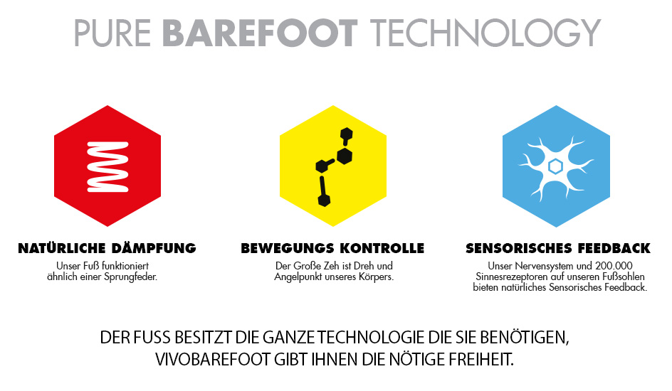 pure BAREFOOT technology